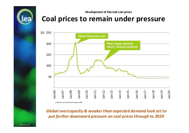 iea-mediumterm-coal-market-report-2015-3-638