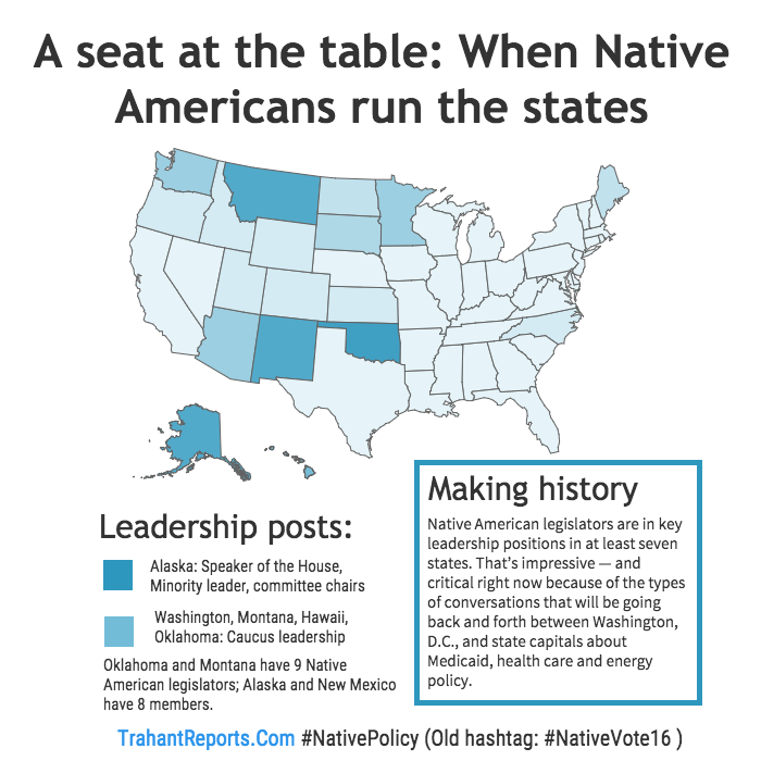 nativelegislators17