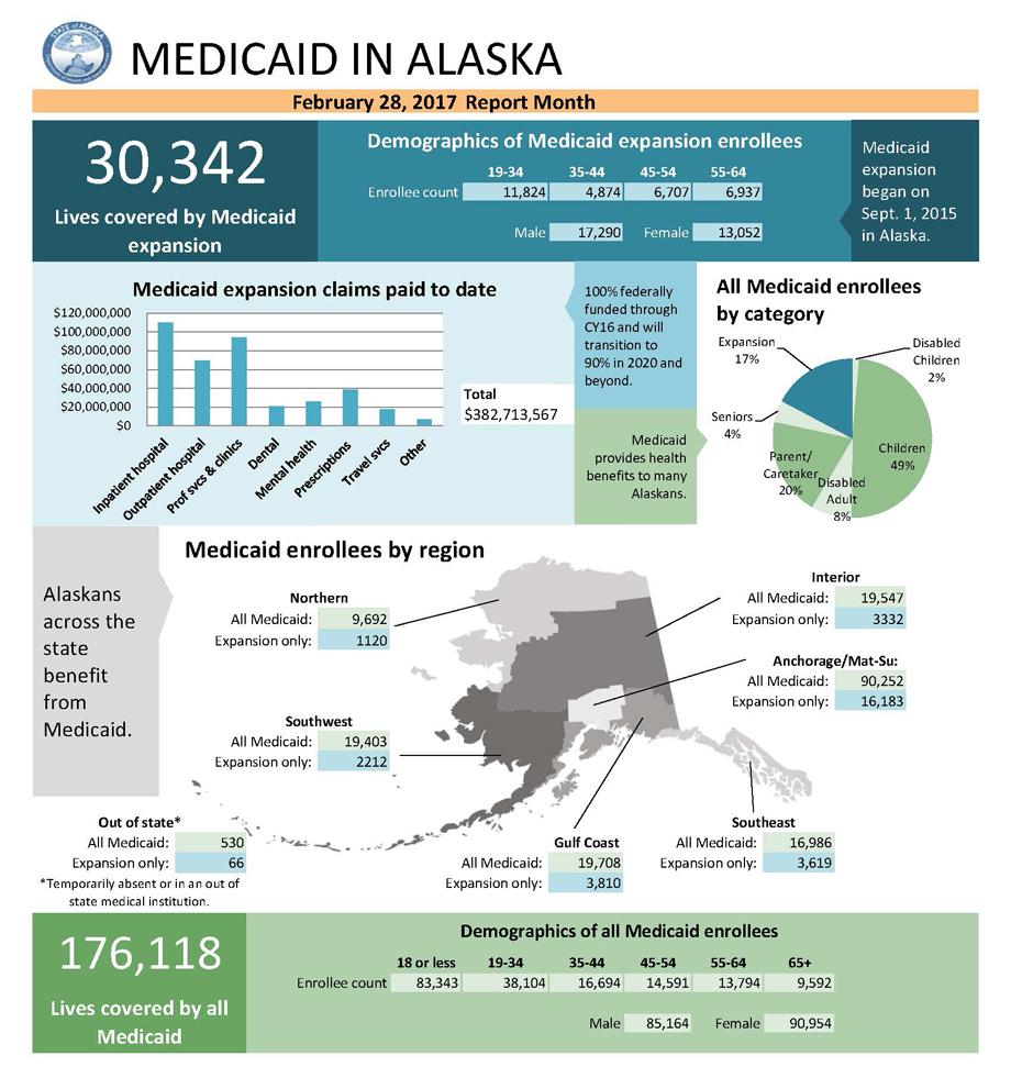 MedicaidDashboard.jpg